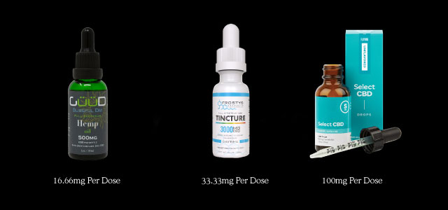 Three Suggestions to Find Your Ideal Dosage of CBD Oil, a simplified chart for ease of use